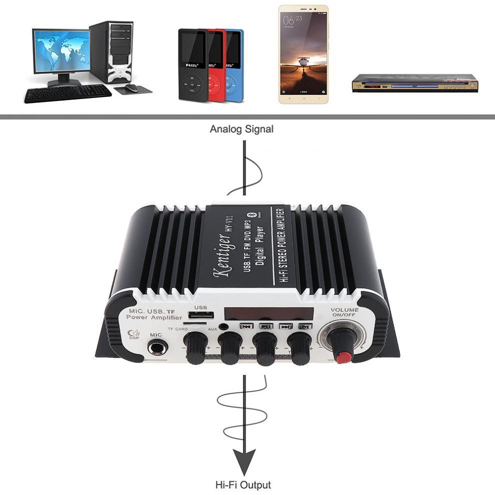 2CH-HI-FI-Bluetooth-Car-Audio-Amplifier-FM-Radio-SD-USB-MP3-Player-Home-Amp thumbnail 4